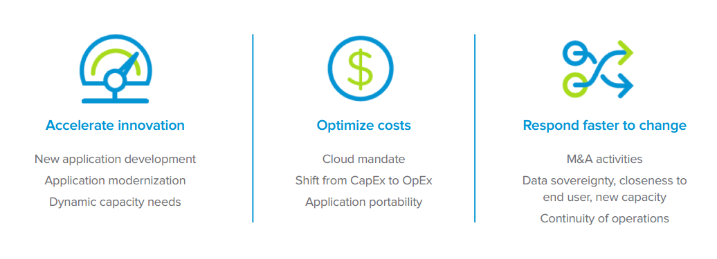 VMware Cloud on AWS benefits.PNG