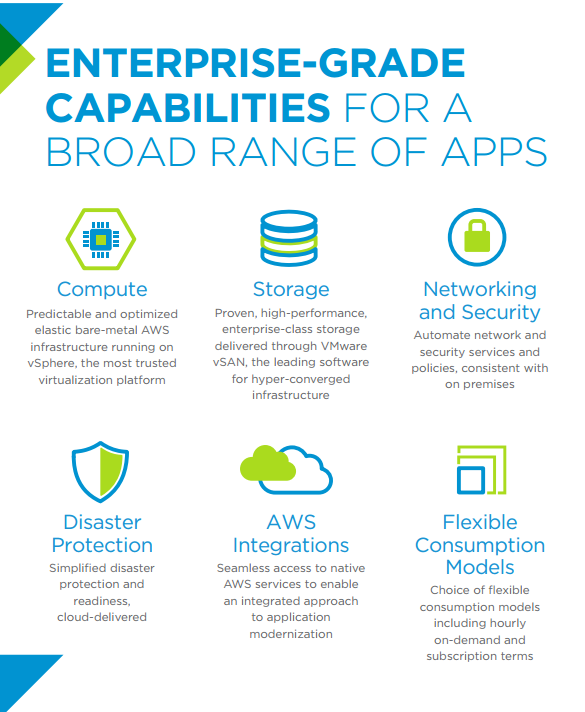 VMware enterprise grade capabilities.PNG